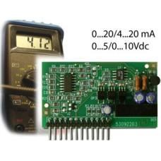 Interfata Cantar DAC16O